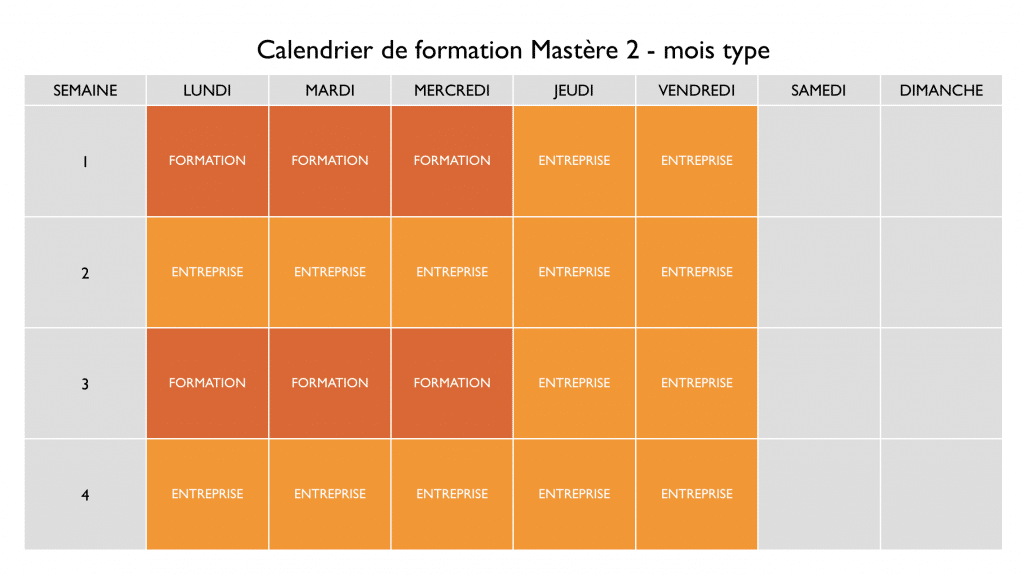 Calendrier mois type formation Mastère 2